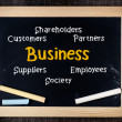 Business - chalkboard — Stock Photo