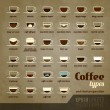Coffee types and their preparation - Stock Vector