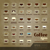 Druhy kávy a jejich příprava — Stock vektor