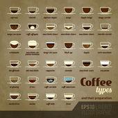 Kahve türleri ve bunların hazırlık — Stok Vektör
