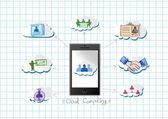 Computing koncept med nätverk kontakt — Stockvektor