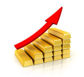 Gold bullions chart — Stock Photo