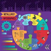 Przemysł metalurgiczny informacji graficznych — Wektor stockowy