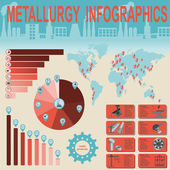 Metallurgical industry info graphics — Stock Vector