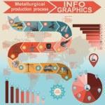 Process metallurgical industry info graphics — Stock Vector