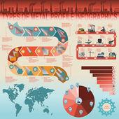 Types of metal profile, info graphics — Stok Vektör