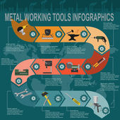 Set of metal working tools Infographics — Stock Vector
