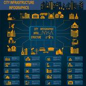 Satz von elementen infrastruktur stadt, vektor-infografiken — Stockvektor