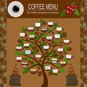The coffee menu infographics, set elements for creating your own — Stockvector