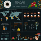 The coffee infographics, set elements for creating your own info — Vector de stock