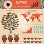 The coffee infographics, set elements for creating your own info — Stockvector