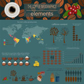 The coffee infographics, set elements for creating your own info — Stock Vector
