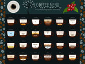 The coffee menu infographics, set elements for creating your own — Vector de stock