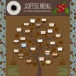The coffee menu infographics, set elements for creating your own — Stock Vector #49207115