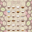 The coffee menu infographics, set elements for creating your own — Stock Vector #49276527