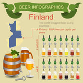Beer infographics. The world's biggest beer loving country - Fin — Stock Vector