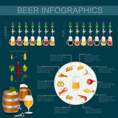 Beer snack  infographics, set elements, for creating your own in — Stock Vector