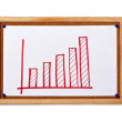 Finance business graph on corkboard economy — Stock Photo