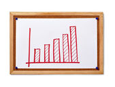 Finanzen business graph auf pinnwand-wirtschaft — Stockfoto