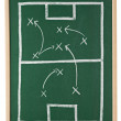 Close up of a soccer tactics drawing on chalkboard — Stock Photo #29089685