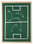 Close up of a soccer tactics drawing on chalkboard — Stock Photo