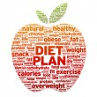 Vector de stock : Diet Plan