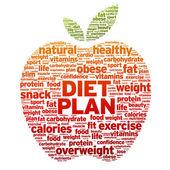 Diet Plan — Stock Vector