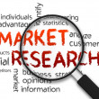 Market Research — Stock fotografie