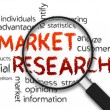 Market Research — Stockfoto