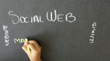 Lapso de tempo da web social — Vídeo stock