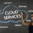 Stock Photo: Cloud Services