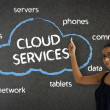 Cloud Services - Photo
