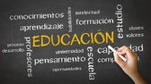 Education Chalk Drawing — Stock Photo