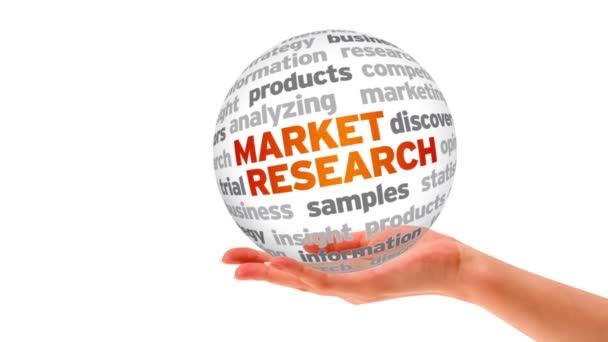 Domaine de la recherche de marché — Vidéo