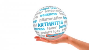 Arthritis word Sphere — Stock Video