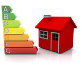 House with energy ratings — Stok fotoğraf