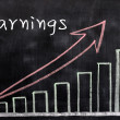 Charts of earnings growing up written with chalk on a blackboard — Stock Photo #9411351