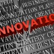Innovation word cloud — Stock Photo