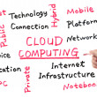 Cloud computing concept — Stock Photo #29507987