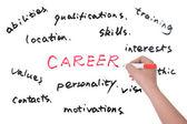 Career words — Stock Photo