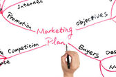 Marketing plan concept — Stock Photo