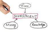 Investment diagram — Stock Photo