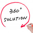 Stock Photo: 360 degree solution