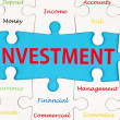 Investment words — Foto Stock