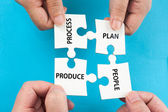 Process, Plan, People, Produce — Stock Photo