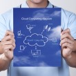 Cloud Computing diagram — Stock Photo