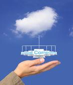 Cloude вычисления — Стоковое фото