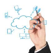 Cloud-computing-diagramm — Stockfoto