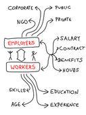 Career — Stock Vector