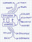 Jobs — Stock Vector